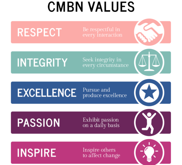 Values_New