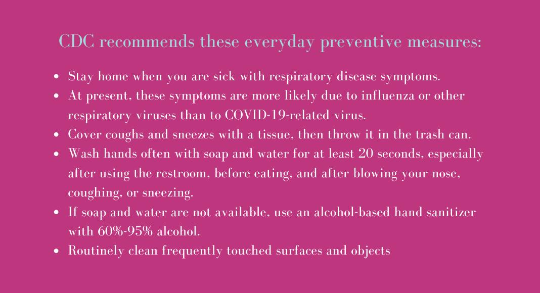 Coronavirus - moms